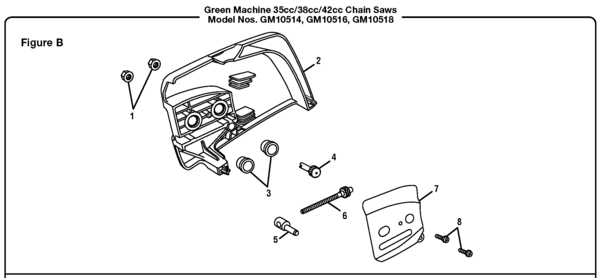 GreenMachine GM10516