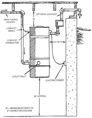 Central Vac Power Unit Diagram