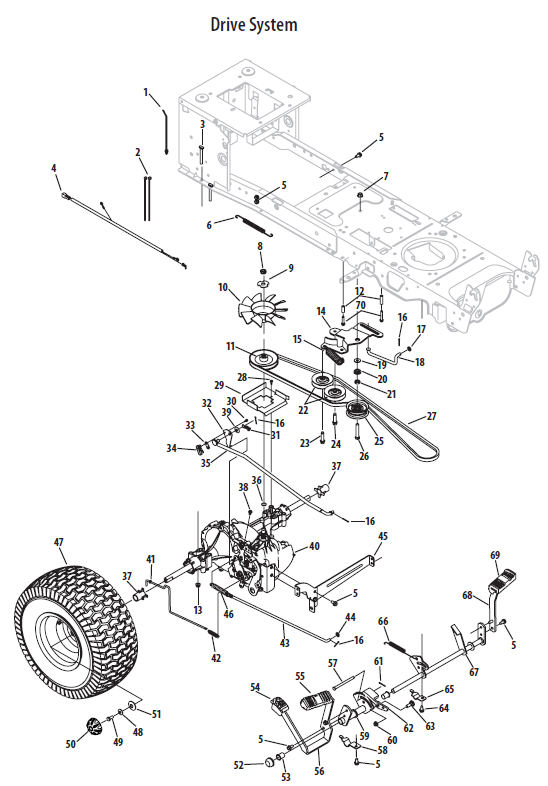 Cub Cadet Transmission Diagram - Function Wiring Diagram