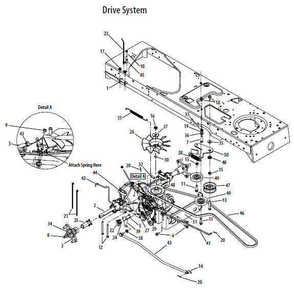 Cub Cadet Super Lt 1550 Wiring Diagram