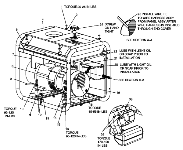 Porter Cable Generator Wiring Diagram