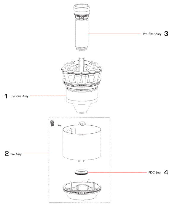 Dyson Dc39 Dc39 Animal Cylinders Partswarehouse