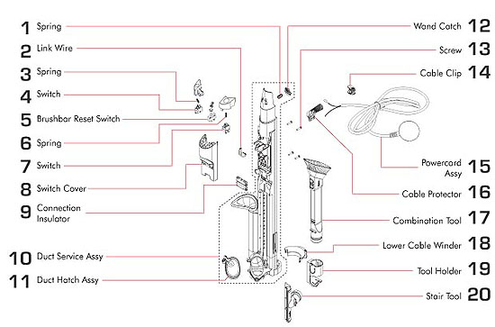 Dc on dyson dc25 animal parts diagram