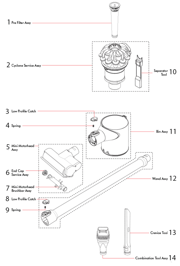 Dyson V6 Motorhead Plus Replacement Parts Bruin Blog