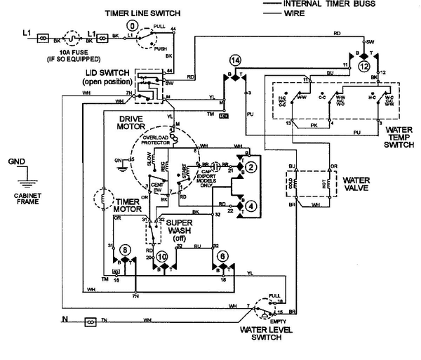 Fuse Diagram Crx