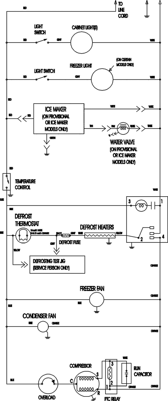 Magic Chef Electric Dryer Wiring Schematic Electrical Diagrams Ice Maker Refrigerator Diagram Explained