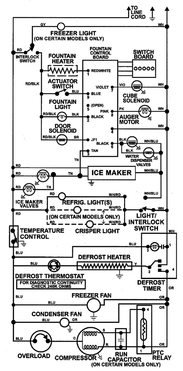 Motor Wiring Diagrams Single Phase Baldor Diagram With Capacitor
