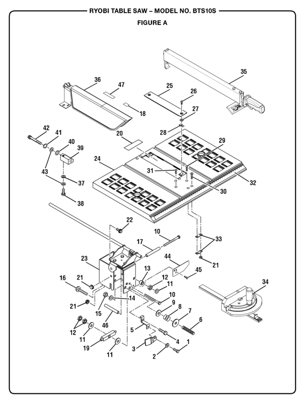 Cool Ryobi Table Saw Diagram Wiring Schematic Diagram Home Interior And Landscaping Mentranervesignezvosmurscom